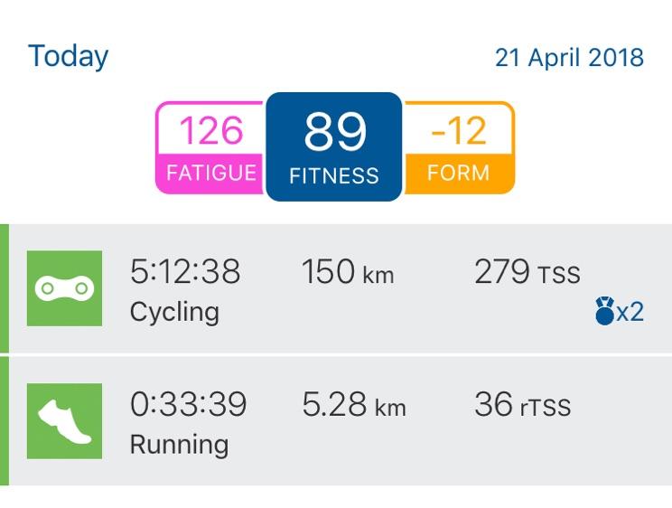 バイク150kmからのブリックラン5km走で確認したこと